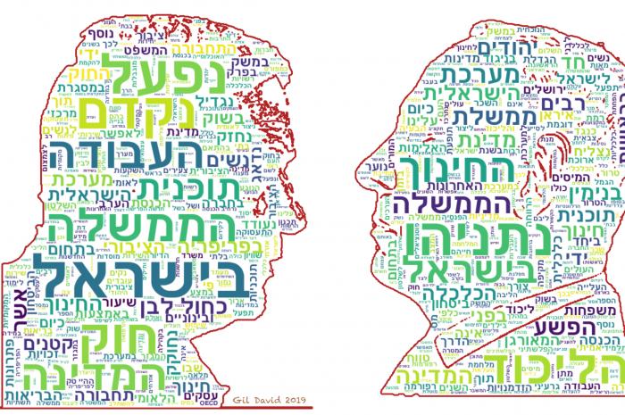 מצעי בחירות 2019 בישראל